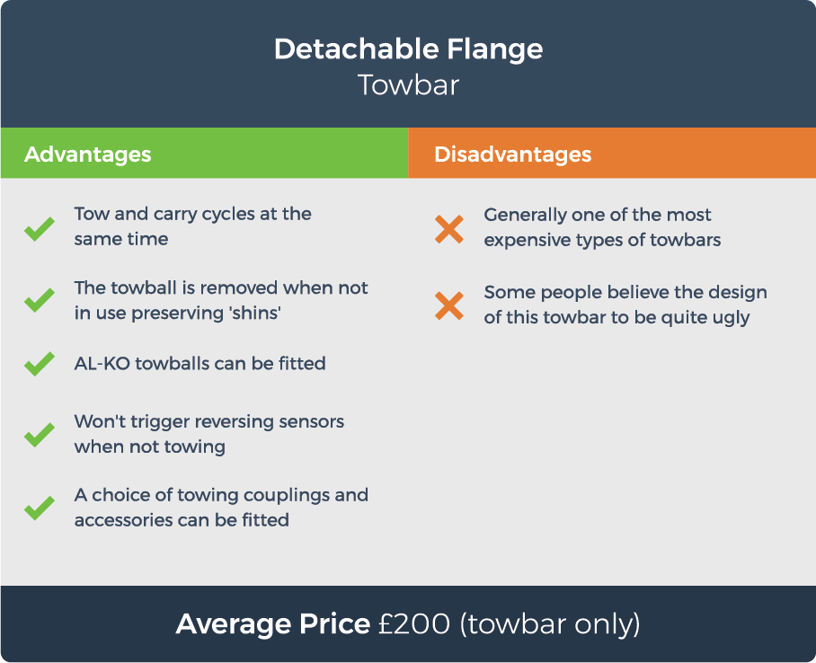 graphic displaying the advantages and disadvantages of a detachable flange towbar