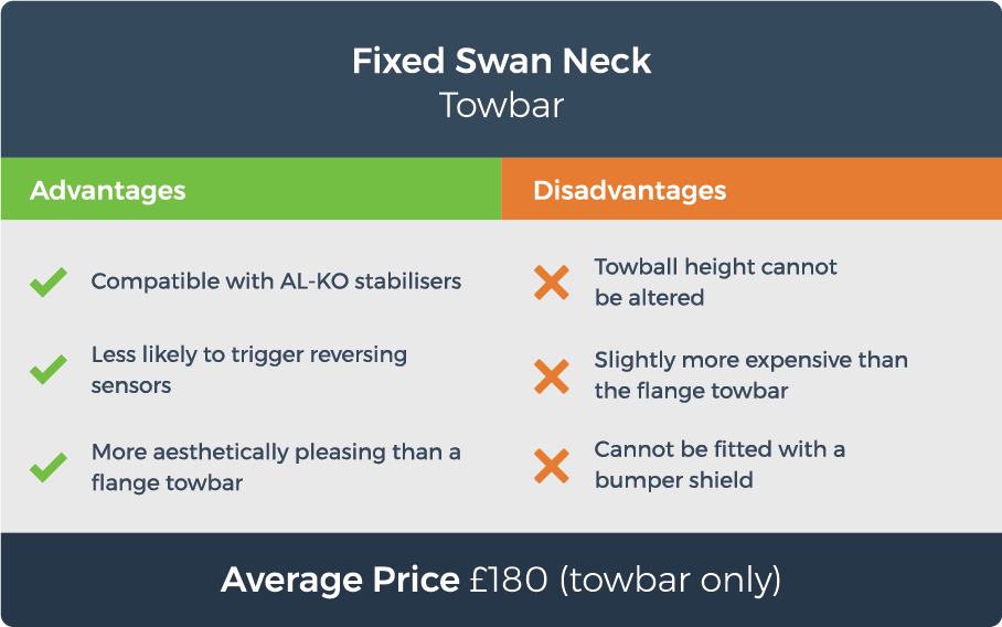 graphic displaying the advantages of a swan neck towbar