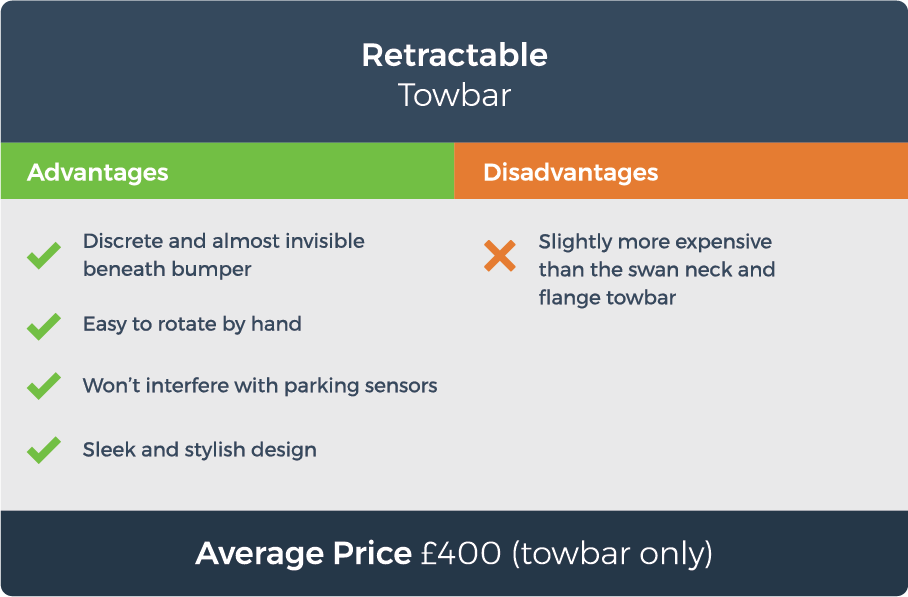 graphic displaying the advantages of a retractable towbar